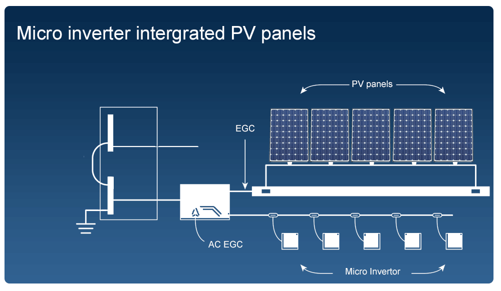 micro inverters for residential solar arrays