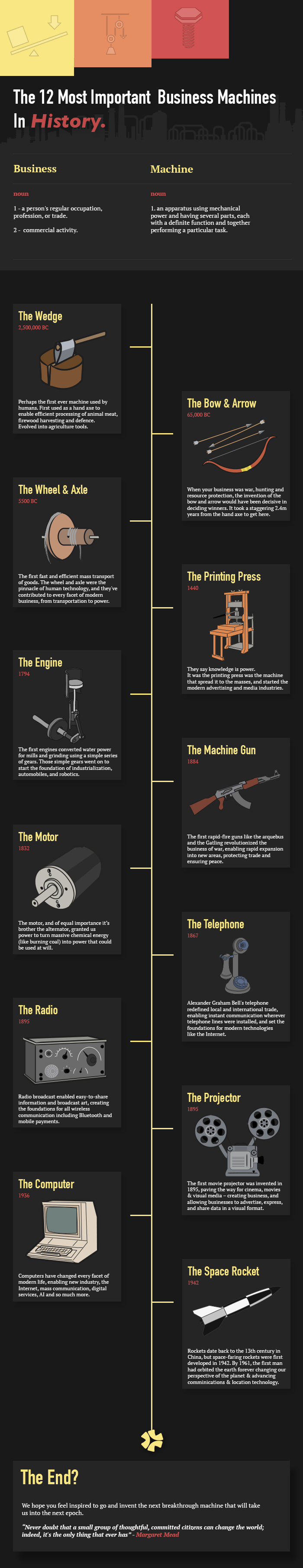 Business Machines Infographic HQ