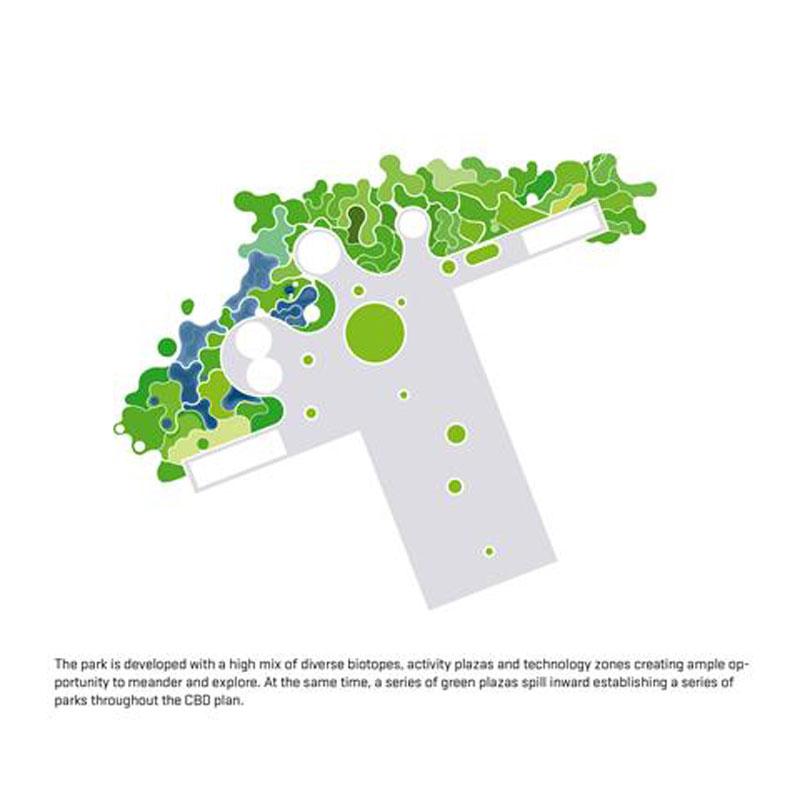 Binhai-Eco-City-Intro-Diagram-HAO-3