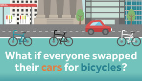 infographic - what if everyone rode bikes