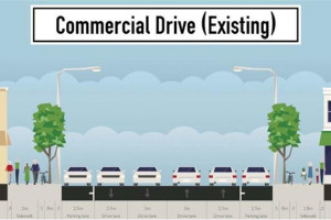 Existing design of Commercial Drive in Vancouver